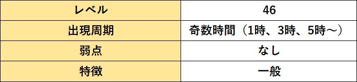 リネージュM(リネM)攻略:フィールドボスの出現場所一覧【8/23更新】
