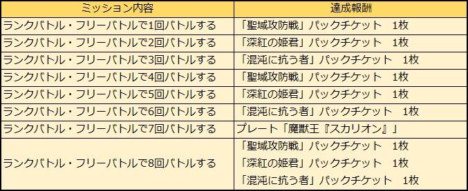 『アルテイルNEO』で3種類の激得デッキ「松竹梅構築済みデッキ」が販売開始!