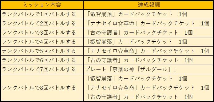 『アルテイルNEO』で敬老の日記念リフェスベストセレクションを発売中!
