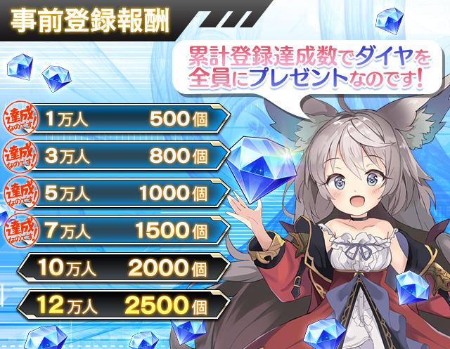 DMM GAMES新作『OVE GENERATION~攻防する異能力少女~』事前登録者7万人達成!ダイヤ1,500個のプレゼントが確定