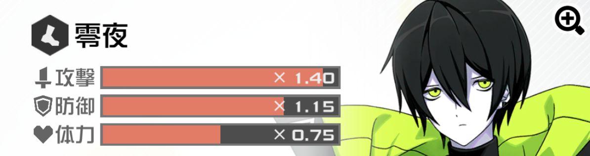 #コンパス【ランキング】: 細かいところまでわかるヒーローデータランキング【10/28更新】