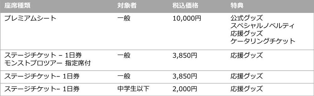 #コンパス【ニュース】:「MGX2019」にて豪華出演者による1Dayトーナメントを開催!!