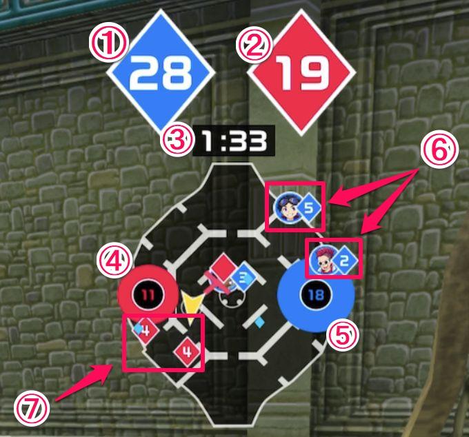 キックフライト【攻略】:スクランブルの基本ルールを解説!ロールごとの立ち回りやおすすめキッカーも紹介!!