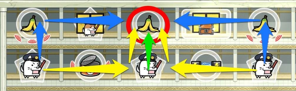 にゃんこ大泥棒【攻略】:テンプレ罠配置の作り方と対処方法