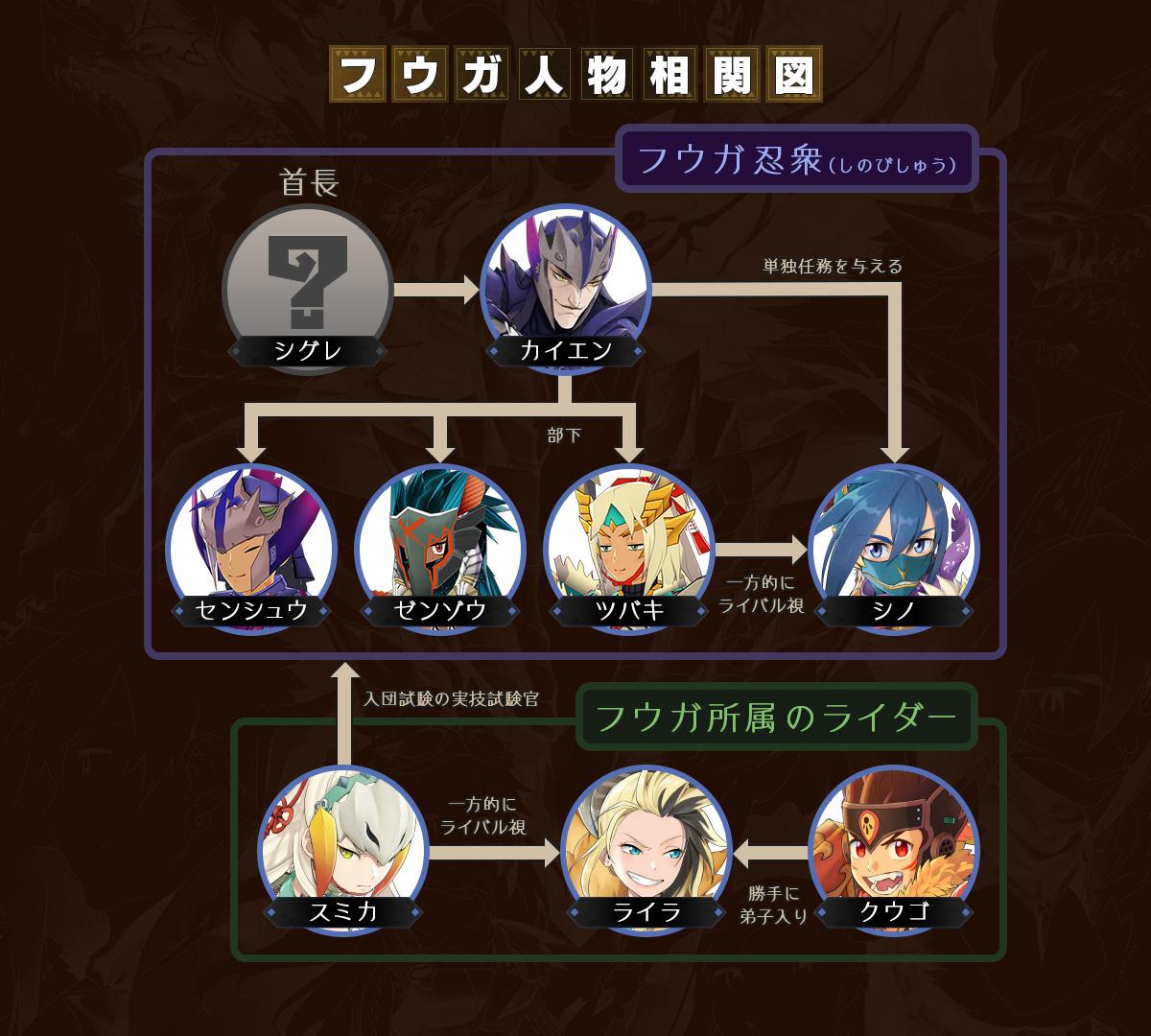 『モンスターハンター ライダーズ』が2月19日(水)に配信決定!
