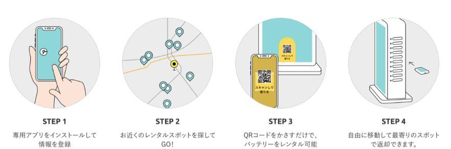 スマホ充電器レンタル「ChargeSPOT」が3月13日から京成線に導入決定!