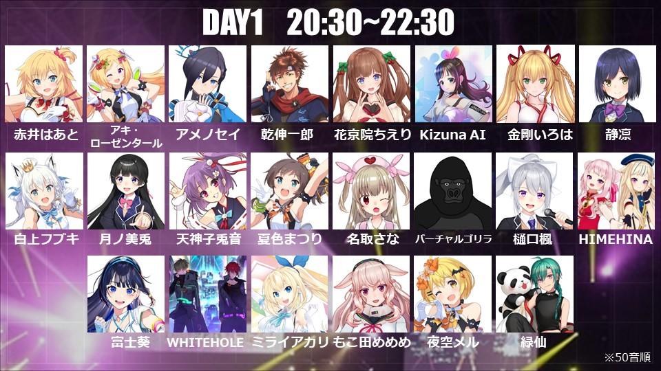 「ニコニコネット超会議2020」内で開催される「VTuber Fes Japan」の詳細が公開!