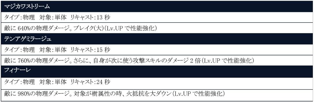 『ブレイドエクスロード』に新火属性ユニット「アテネ 艶やかなる胡蝶」が登場!