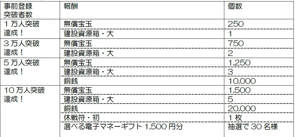 『三國志 覇道』が事前登録15万人突破!攻城兵器のゲーム実機動画も公開!