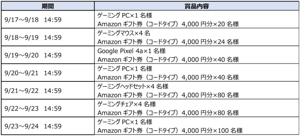 新作MMORPG『V4』が9月24日(木)正式サービス決定!