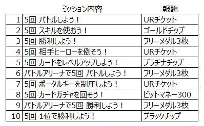 #コンパス【ニュース】: 国際試合「日本VS中国代表バトル」開催記念!特別ミッション&応援ガチャイベントが10月21日より実施!
