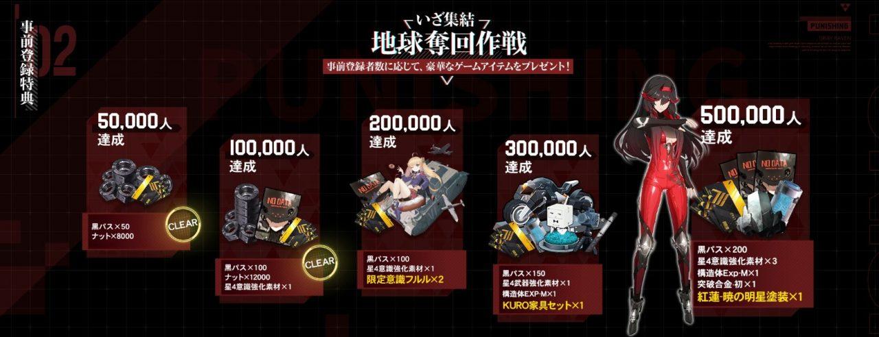 新作3DアクションRPG『パニシング:グレイレイヴン』が事前登録10万人突破!