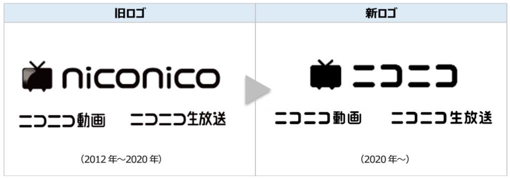 「niconico」から「ニコニコ」へ!サービスロゴがリニューアル‼