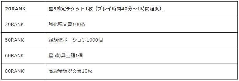 超高速バトルRPG『ソードマスターストーリー』が正式配信開始!