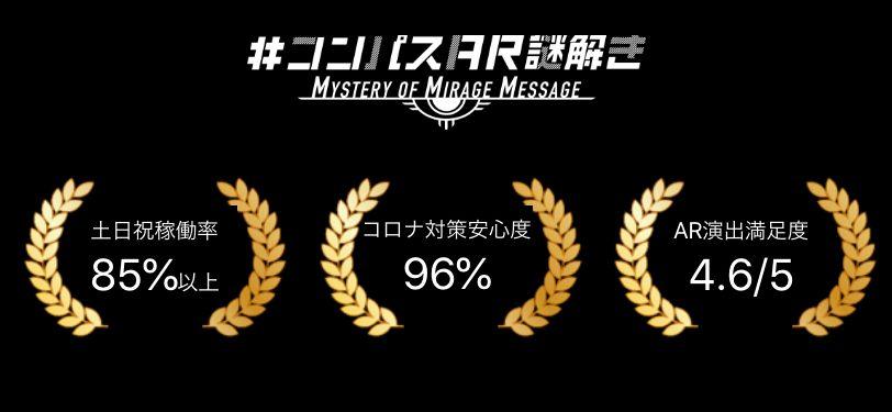 #コンパス【ニュース】: AR謎解きイベント「MYSTERY OF MIRAGE MESSAGE」の累計参加者が1,000名突破!