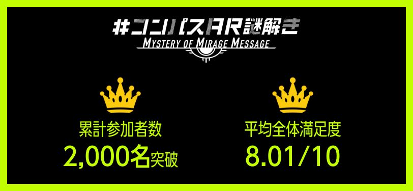 #コンパス【ニュース】: AR謎解きイベント「MYSTERY OF MIRAGE MESSAGE」の累計参加者が2,000名を突破!