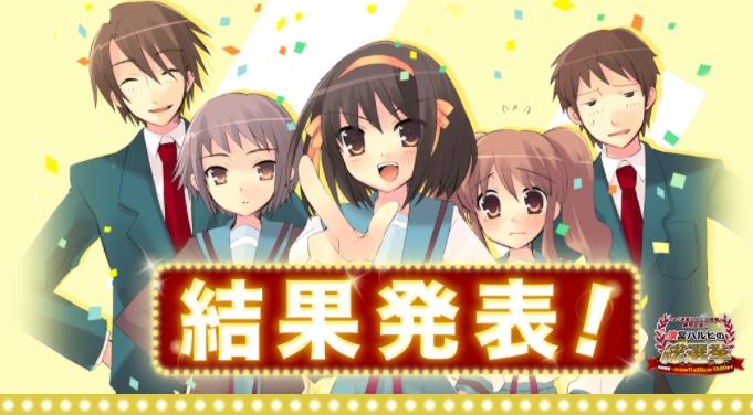 「涼宮ハルヒ」人気キャラ投票企画「涼宮ハルヒの総選挙」の順位が発表!