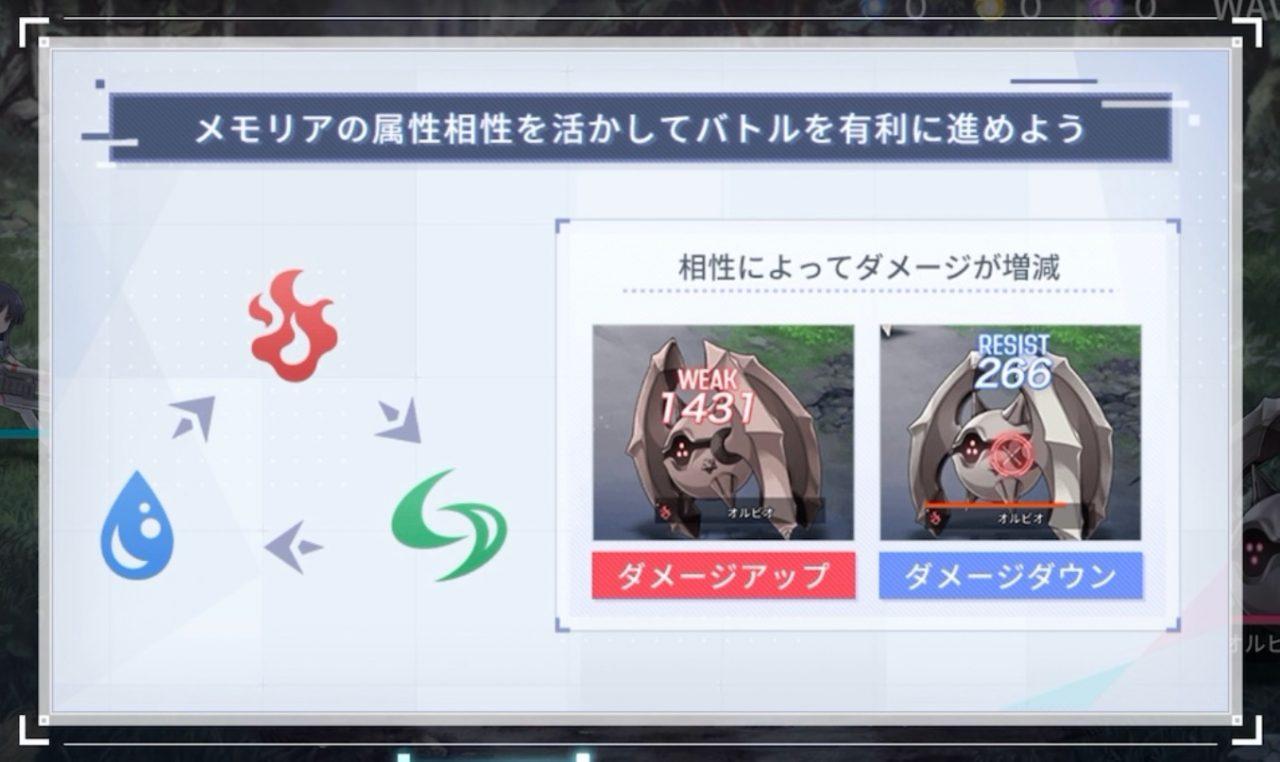 ラスバレ【攻略】:ユニットの編成や部隊の構成について解説!