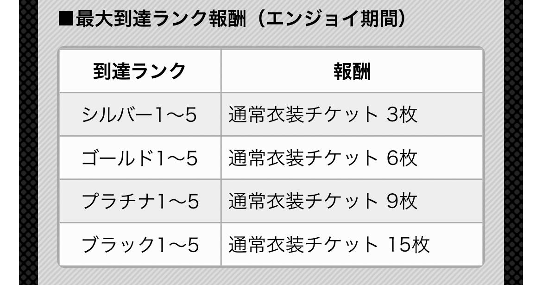 A.I.M.$(エイムズ)【攻略】:限定報酬がゲットできる「シーズン」の魅力をご紹介!