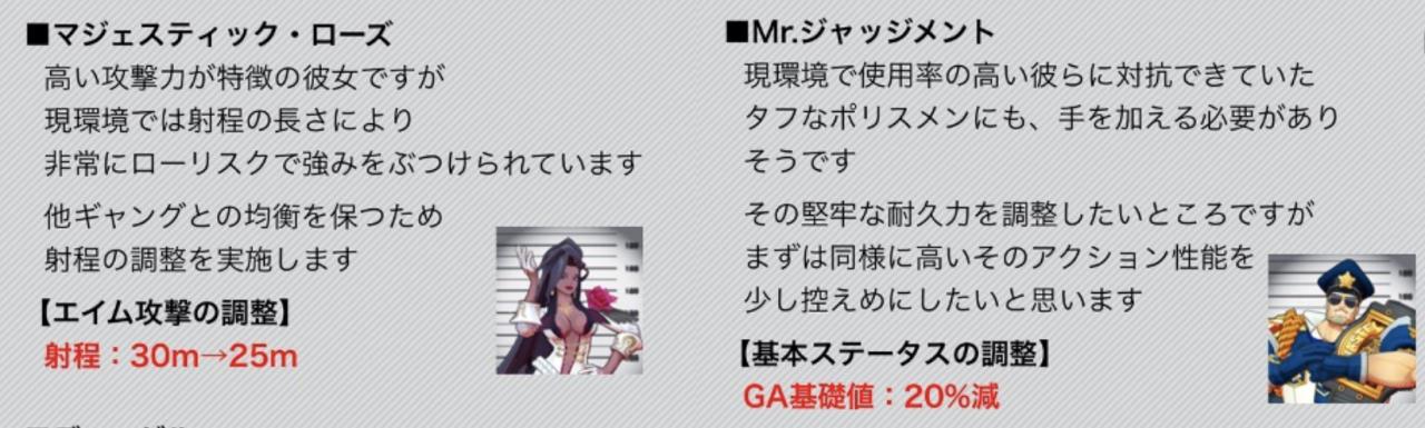 A.I.M.$(エイムズ)【攻略】:シーズン4th「Maranzano family」ガチンコ期間のギャング使用率・平均順位ランキング!
