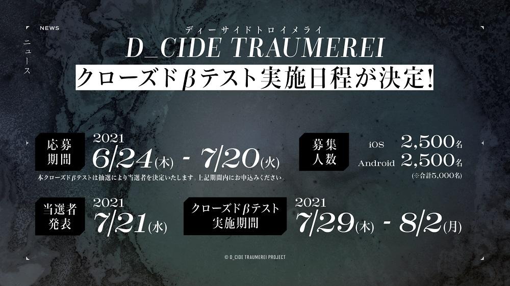 新作スマホRPG『ディーサイドトロイメライ』事前登録10万人達成!YouTubeでテレビCM第1弾が公開!!