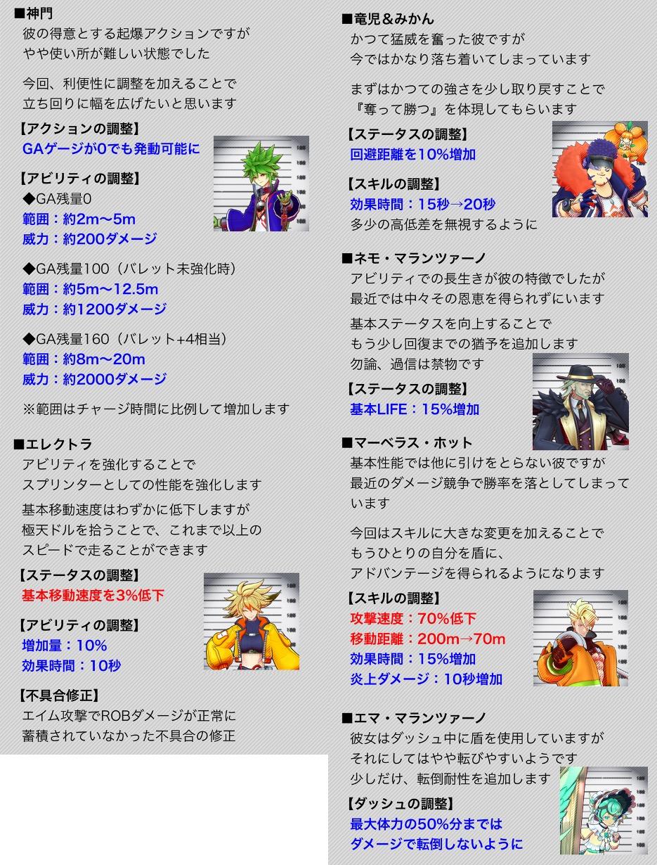 A.I.M.$(エイムズ)【攻略】:シーズン6th「デンジャラス☆サマー」ガチンコ期間のギャング使用率・平均順位ランキング!